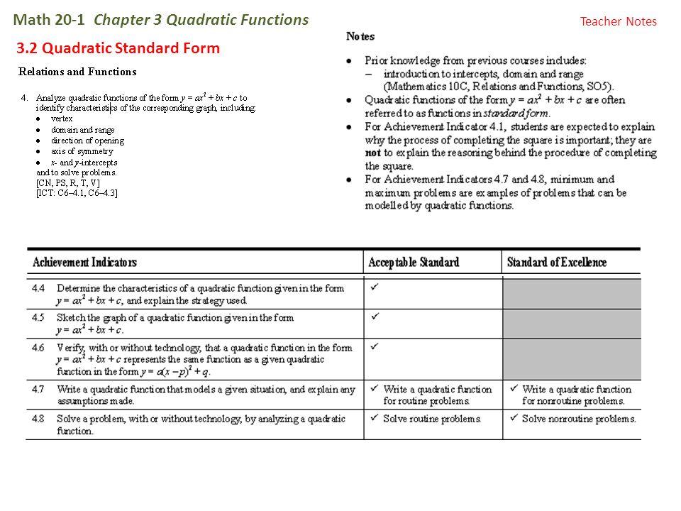 Math 20 1 Chapter 3 Quadratic Functions 32 Quadratic Standard Form