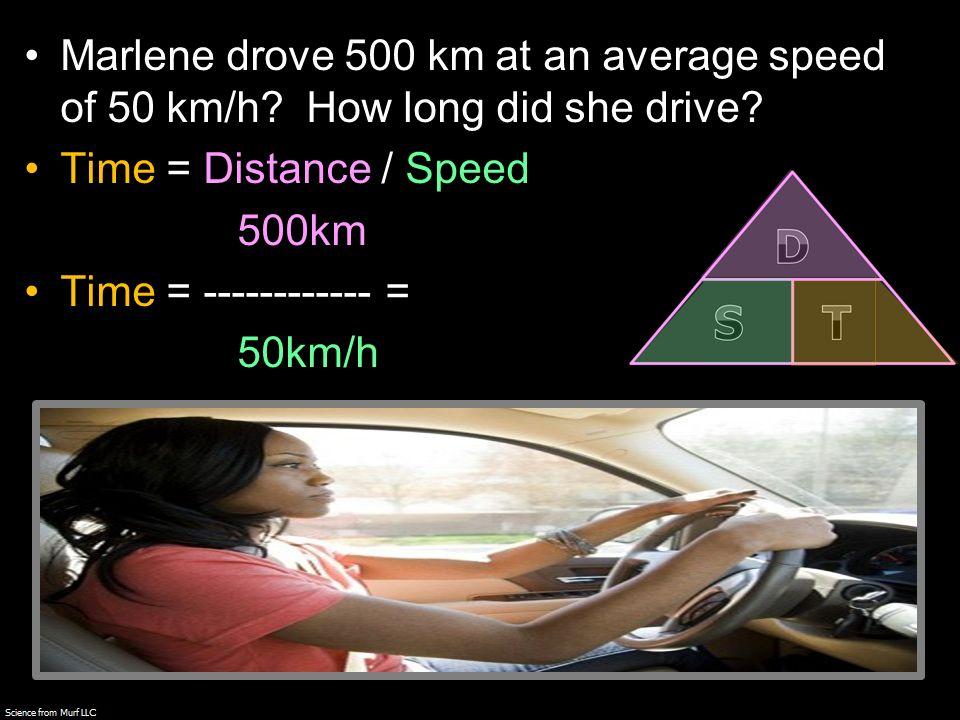 Marlene Drove 500 Km At An Average S D Of 50 Km H