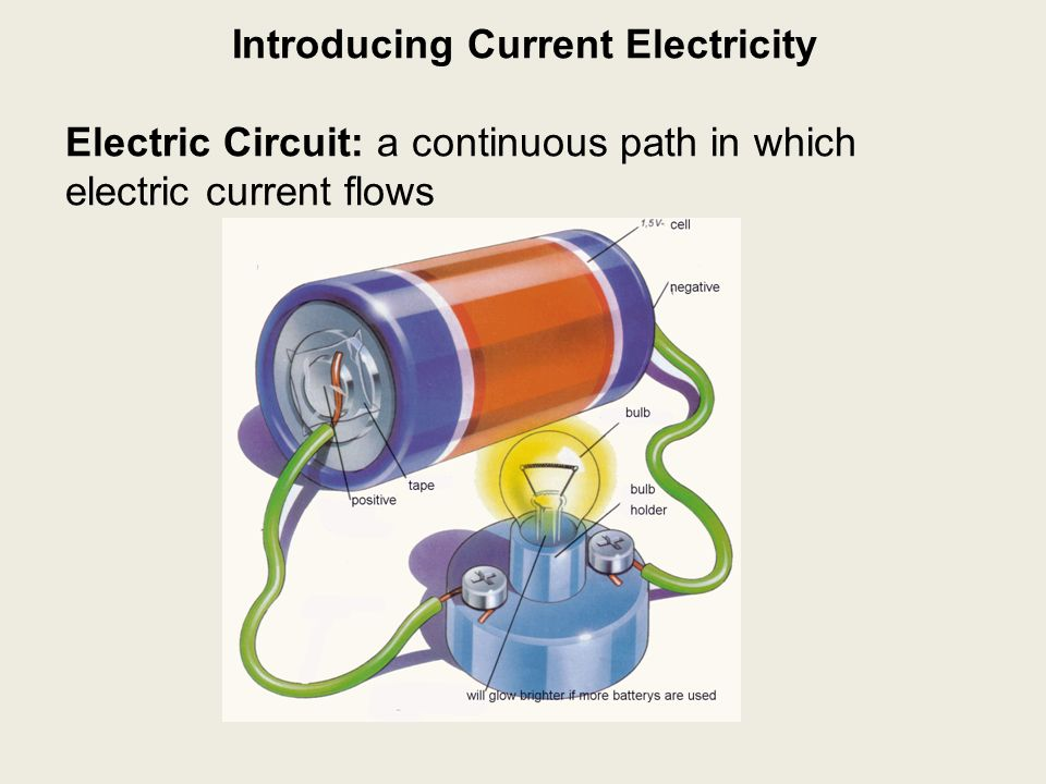 Introducing Current Electricity Electric Circuit: a continuous path in which electric current flows