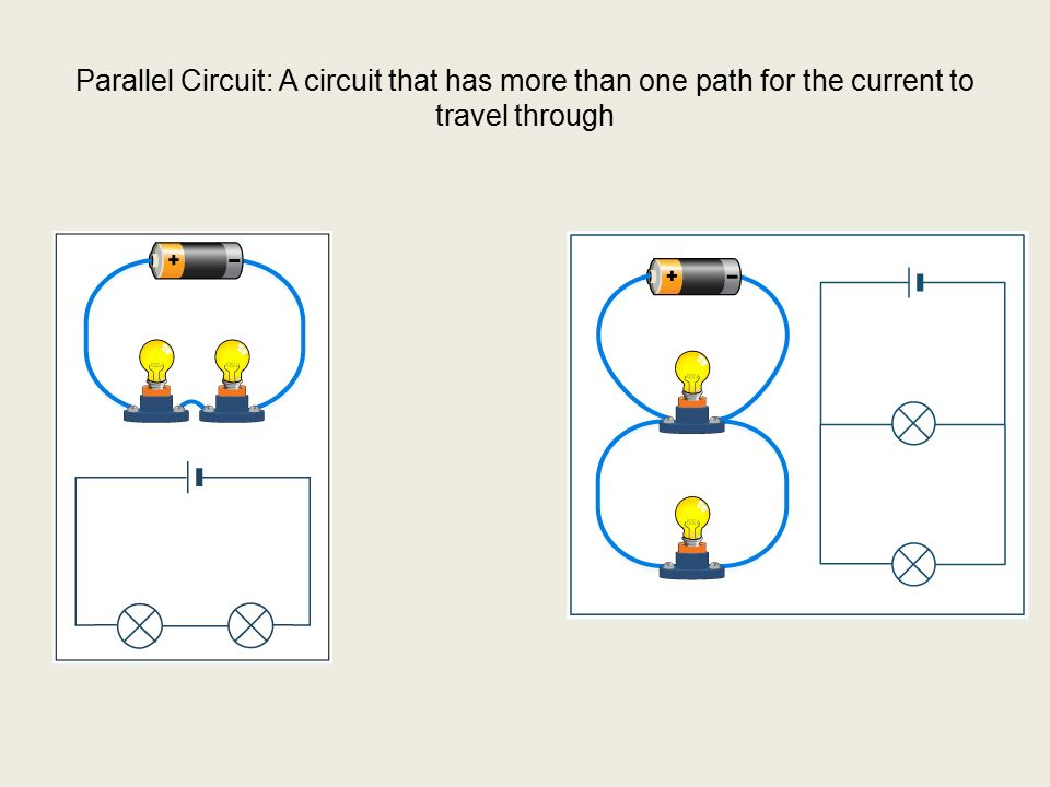 Parallel Circuit: A circuit that has more than one path for the current to travel through
