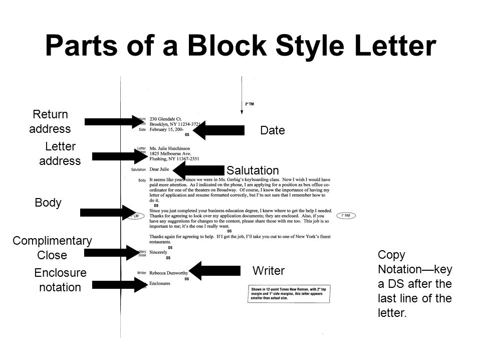 9 parts of a block style letter return address letter address body complimentary close enclosure notation date salutation writer copy notationkey a ds