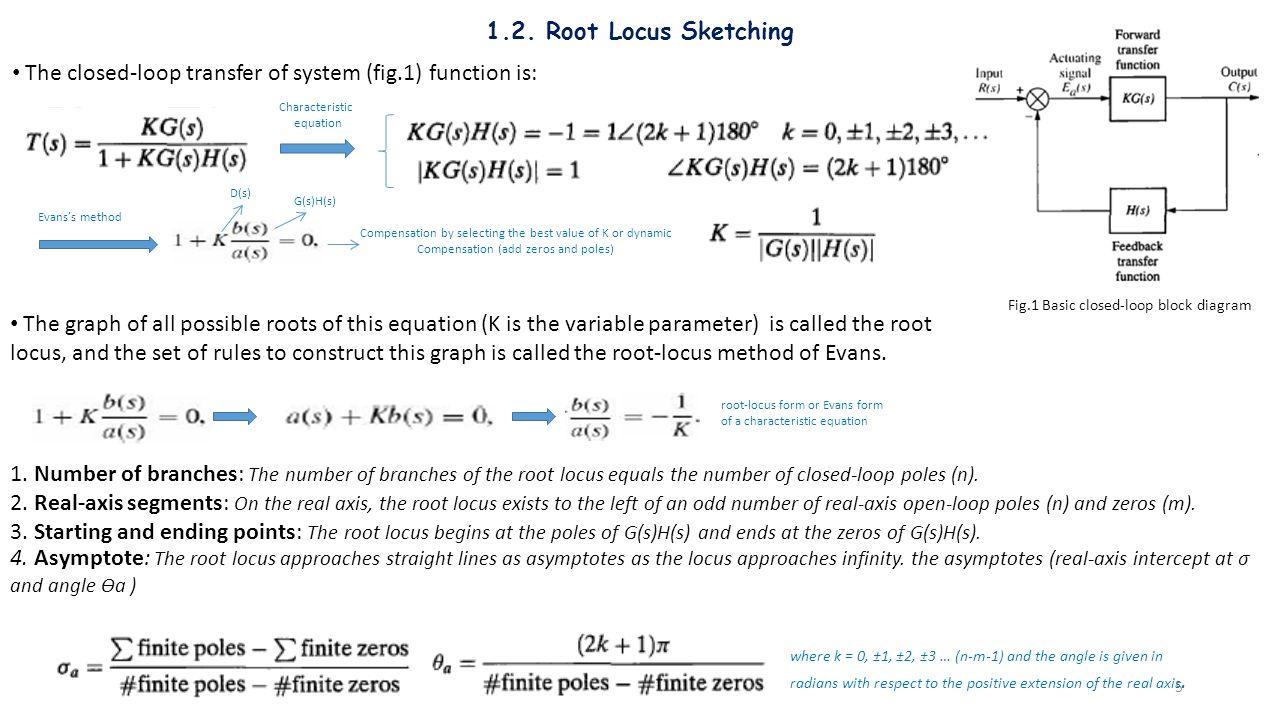 Design Via Root Locus 1 Introduction The Graphically Block Diagram Equations 5 12
