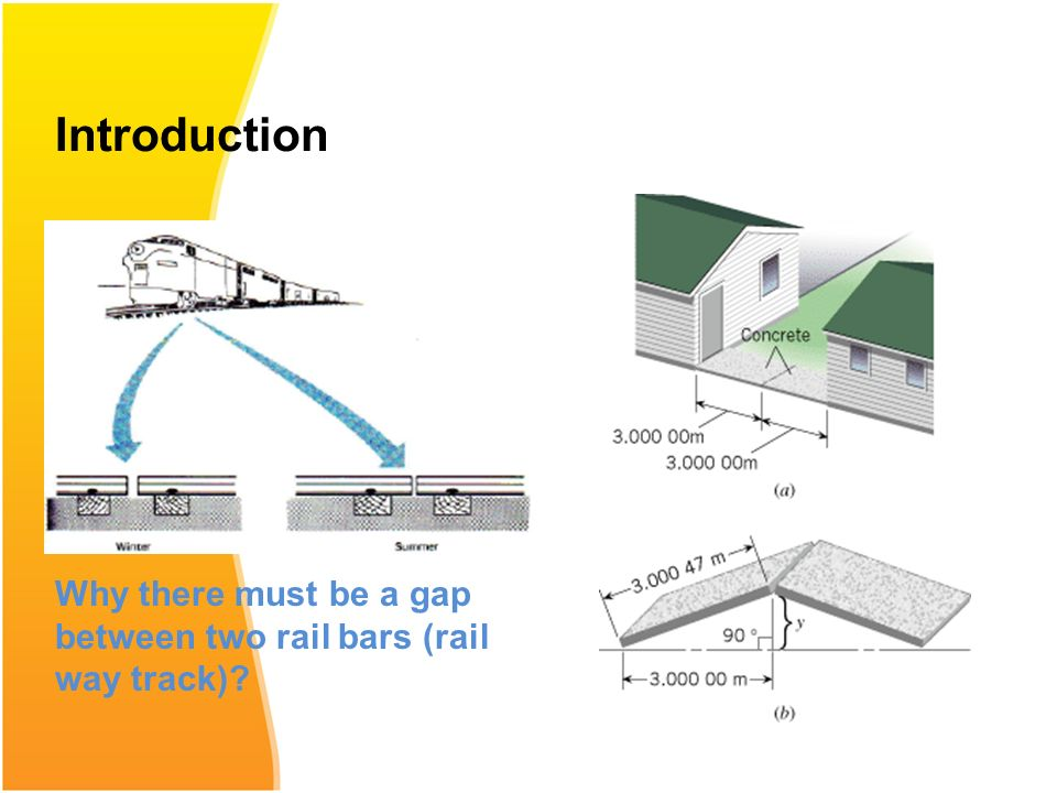 Introduction Why there must be a gap between two rail bars (rail way