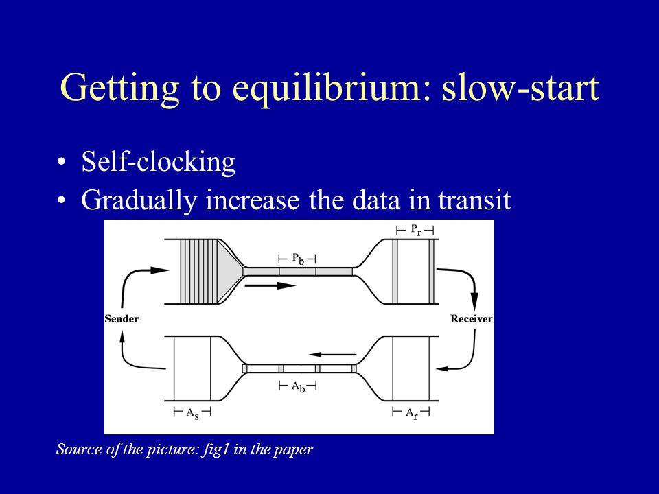 Getting to equilibrium: slow-start Self-clocking Gradually increase the data in transit Source of the picture: fig1 in the paper