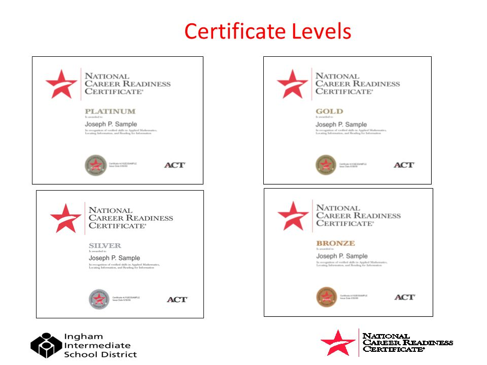 Work ready certification bronze level