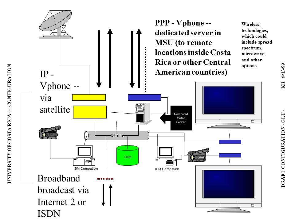 costa rica broadband