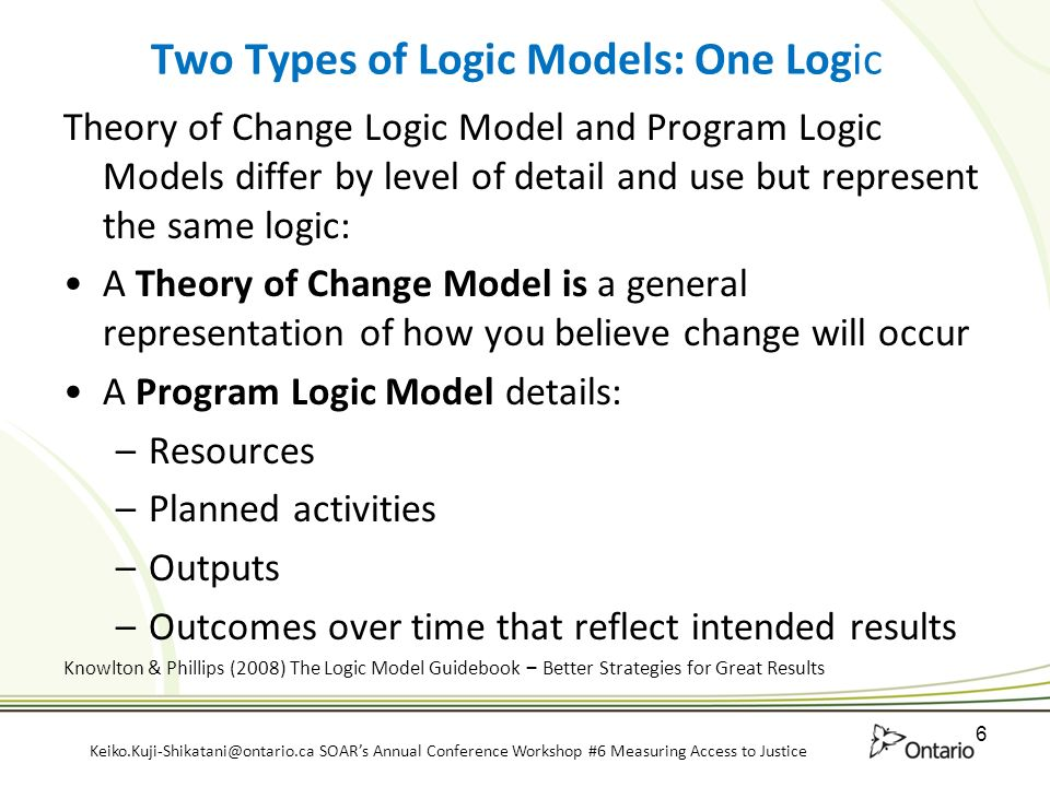 Better Strategies for Great Results The Logic Model Guidebook