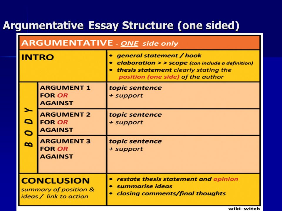 one sided argumentative essay