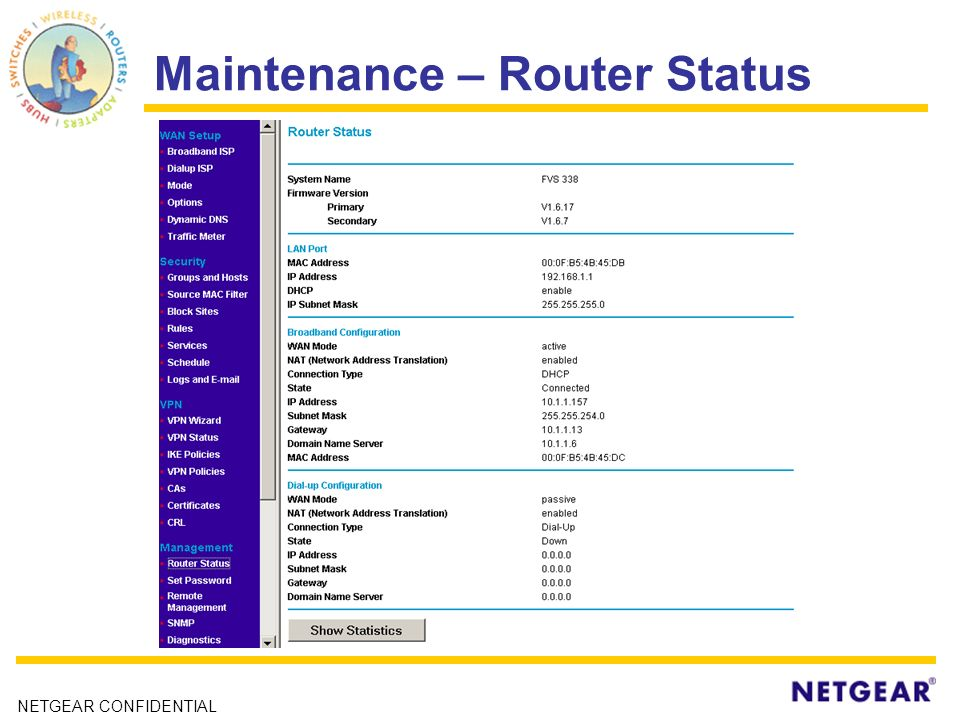 NETGEAR CONFIDENTIAL FVS338 ProSafe VPN Firewall ppt download
