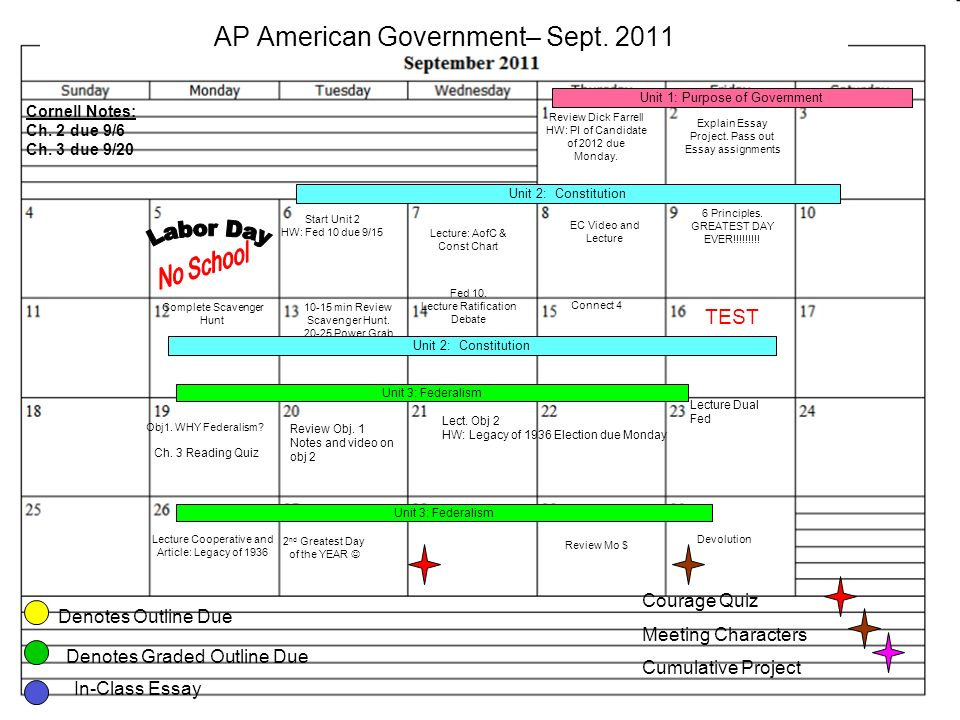 AP American Government August 2011 Denotes Outline Due