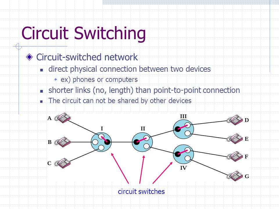 Circuit Switching Circuit-switched network direct physical ...