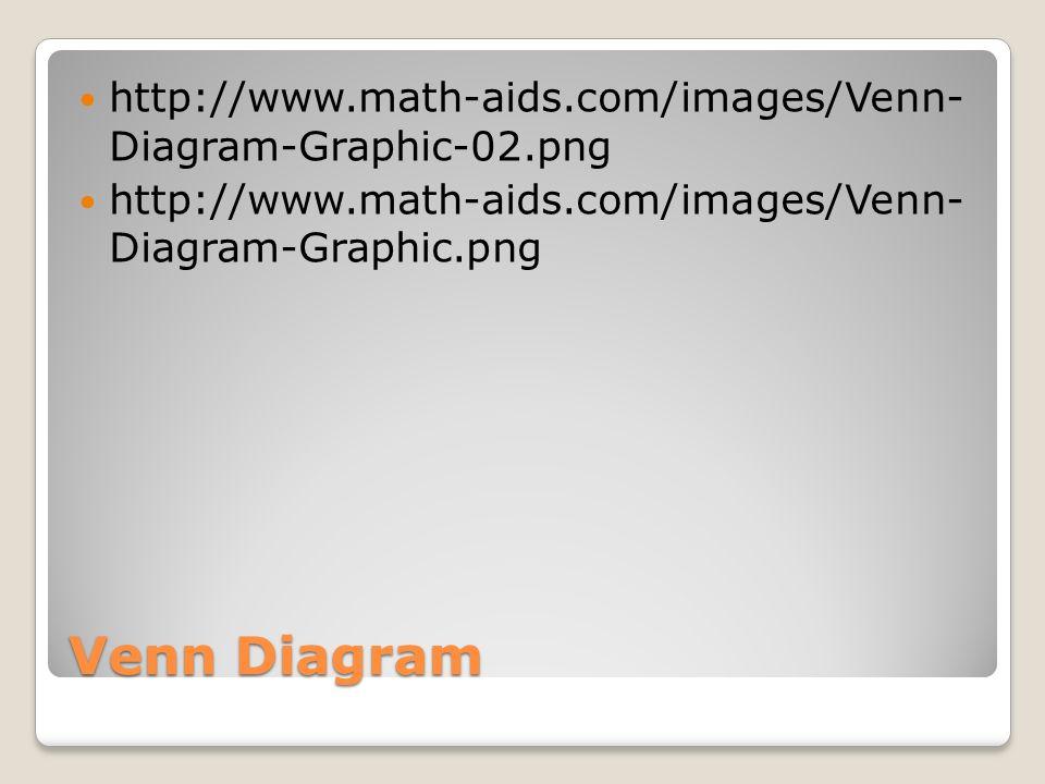 Hyperlinks Venn Diagram Diagram Graphic 02g Diagram Graphicg