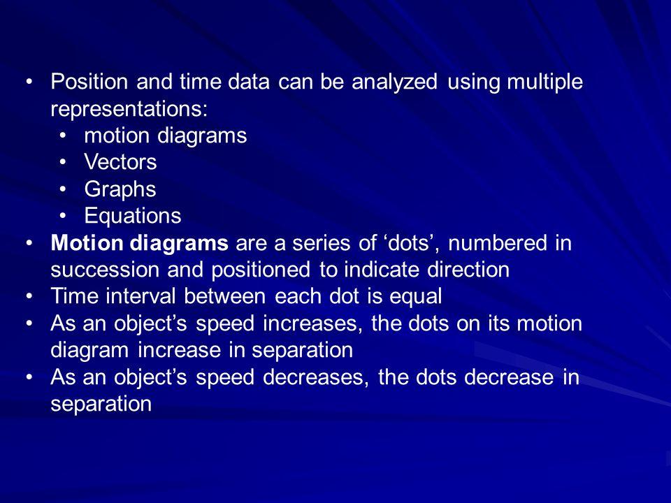 Describing Motion Physics 11 Cartesian Coordinates When We