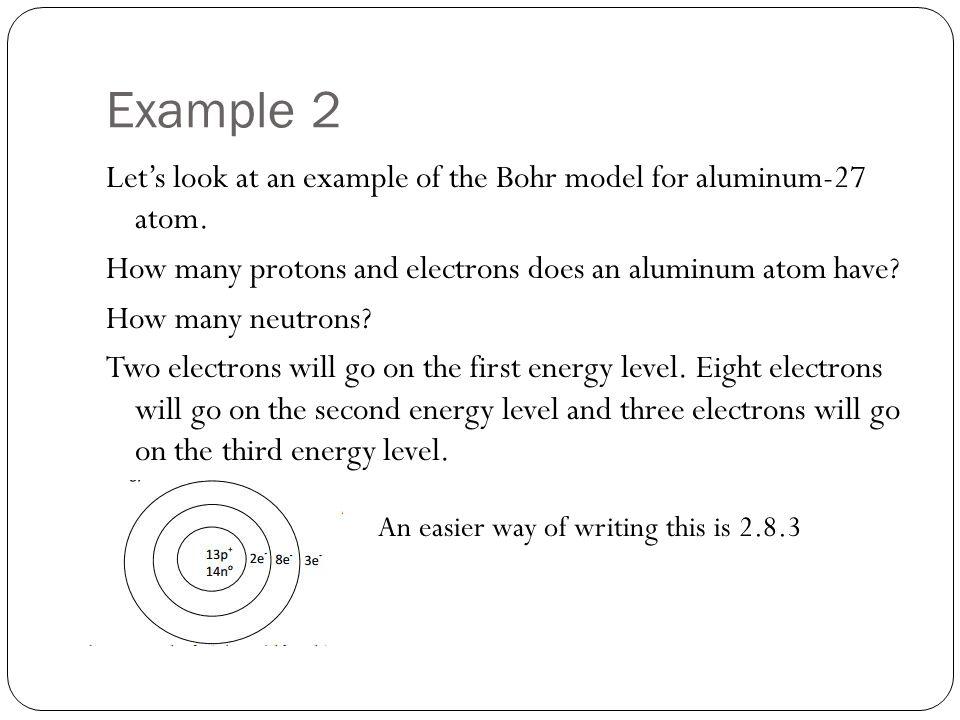 Aluminum Bohr Diagram Levels Data Wiring Diagrams