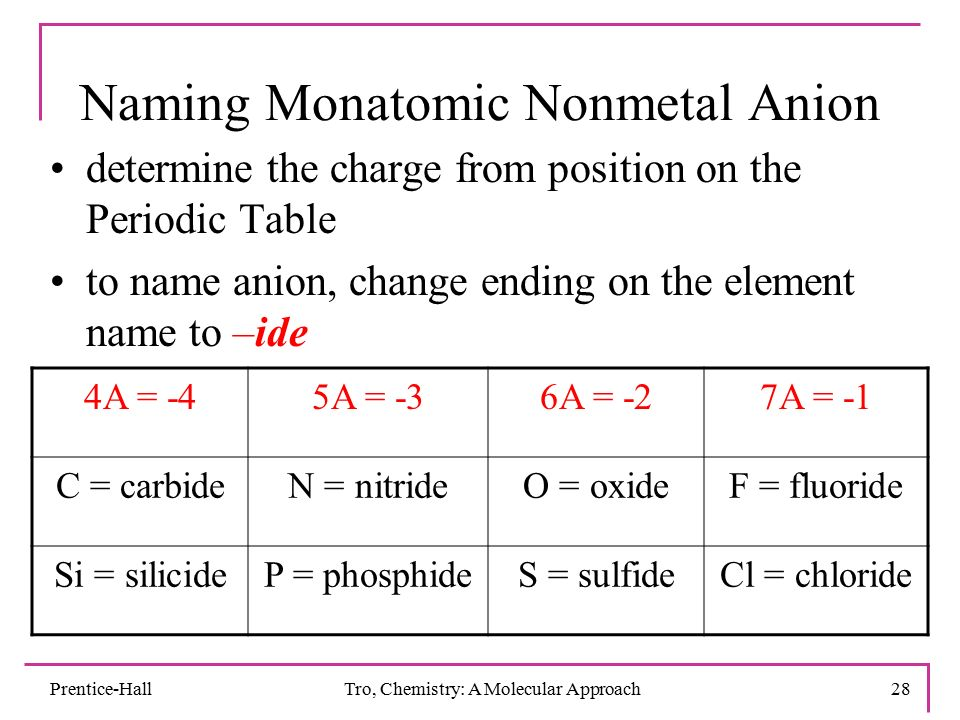 Tro Chemistry A Molecular Approach Chapter 3 Molecules Compounds