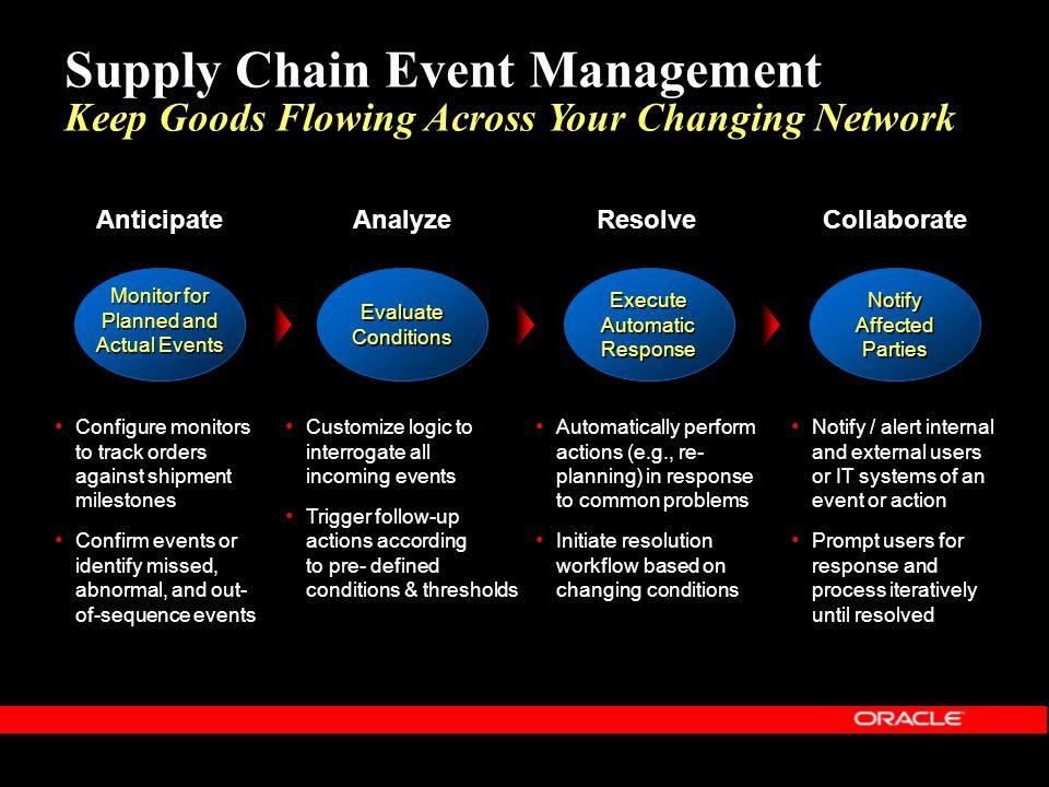 Oracle Transportation Management Directions Jon Chorley VP