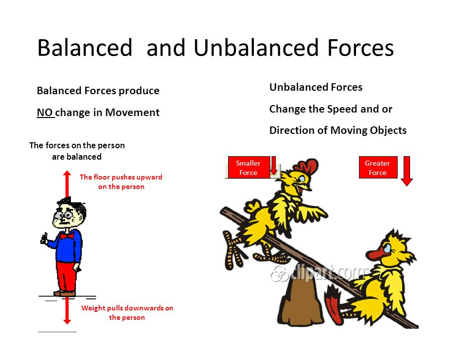 define a force what unit are forces measured in how can we measure