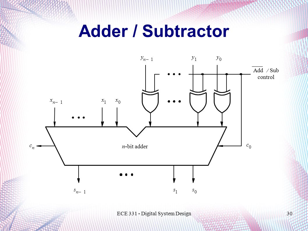 Ece 331 Digital System Design Multi Bit Adder Circuits Subtractor Diagram Using Twos Complement Could Build Separate Binary And 30