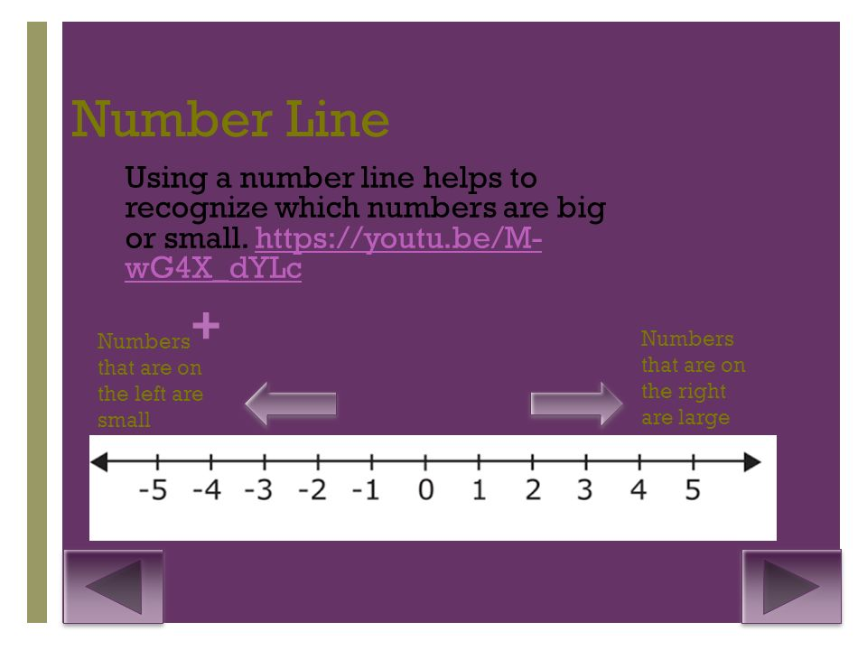 + Content Area: Mathematics Grade Level: 1 st grade Summary: The purpose of this instructional PowerPoint is to help students become familiar with numbers from smallest to largest.