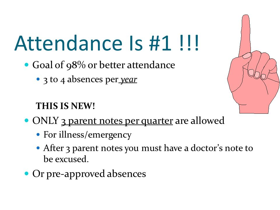 attendance absences excused vs 2 attendance