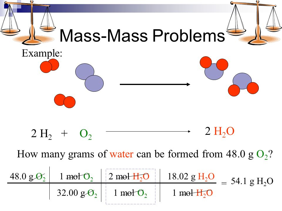 Mass-Mass Problems Example: 2 H 2 + O 2 2 H 2 O How many grams of water can be formed from 48.0 g O 2 .