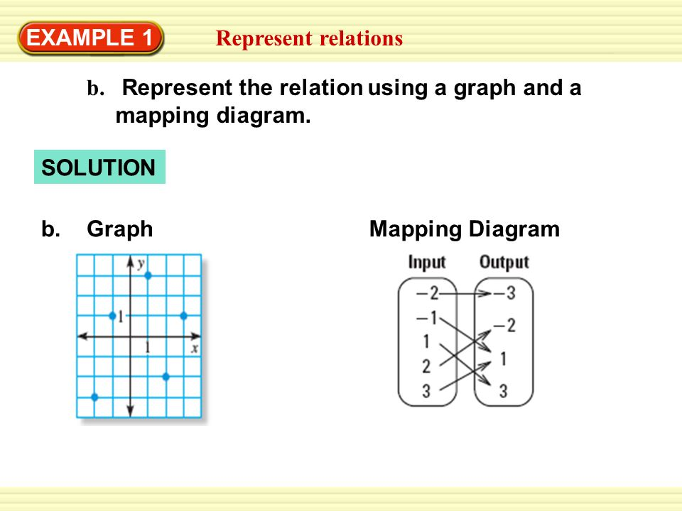 Example Of Relation Using Mapping Diagram Electrical Work Wiring