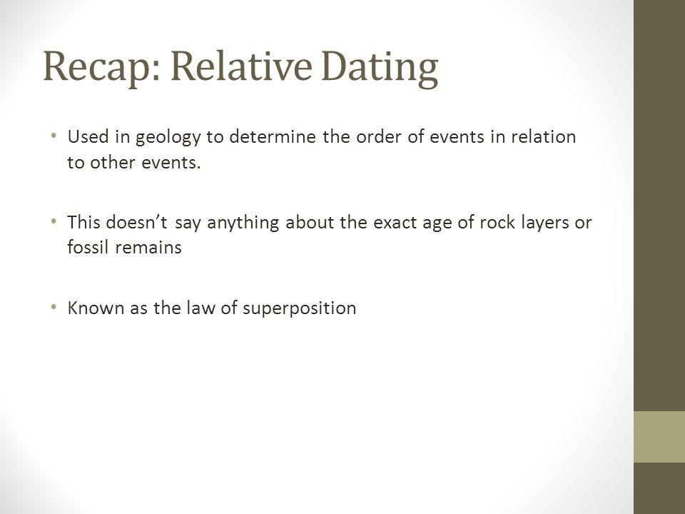 Absolute dating definition and examples