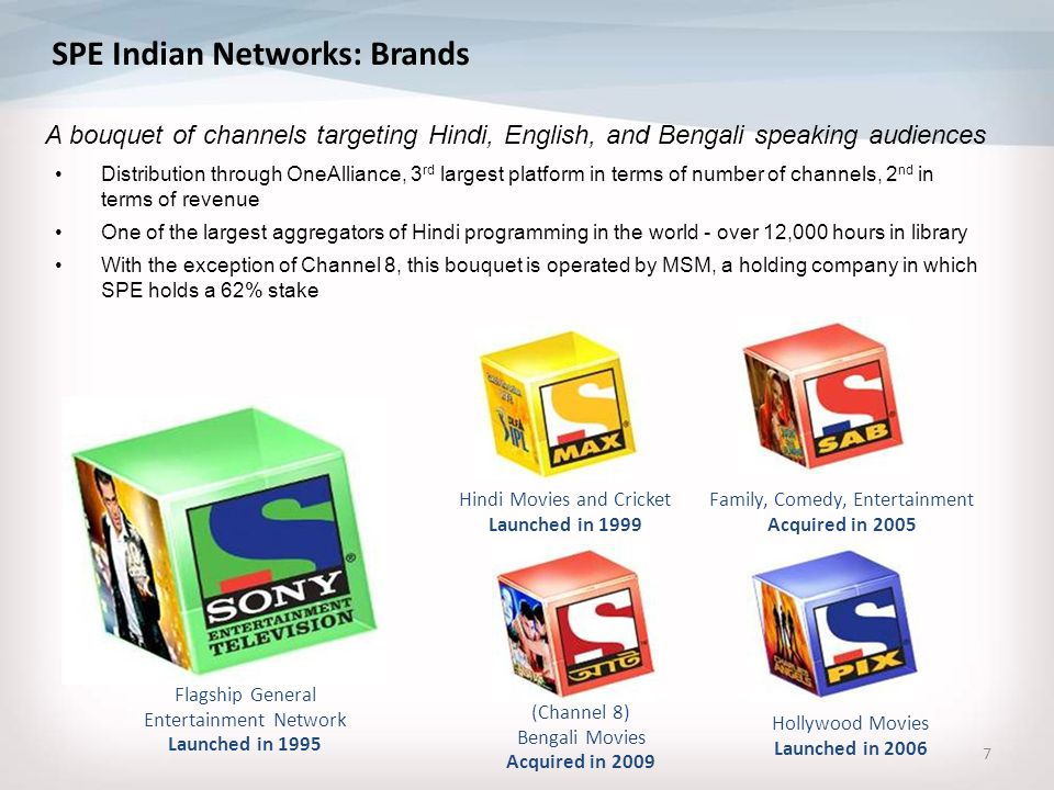 Overview of Sony Pictures Television Networks Materials Presented to