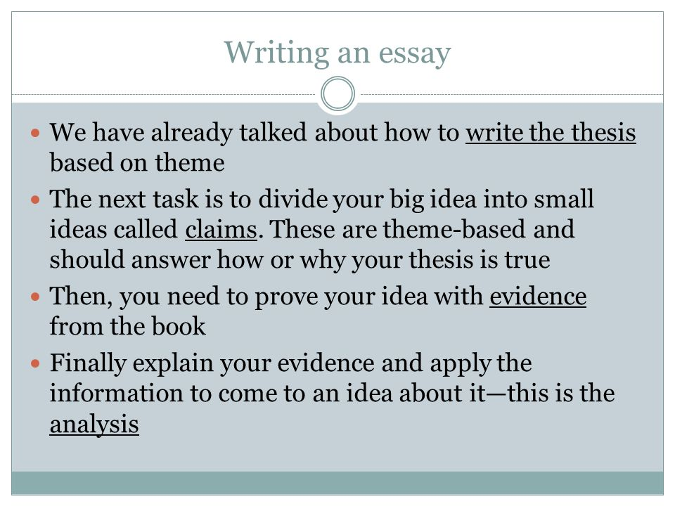 Descriptive Essay Thesis Writing An Essay We Have Already Talked About How To Write The Thesis Based  On Theme Business Plan Writer Price also Help With A Business Plan Uk Quote Analysis   Review The Format Of An Essay Intro Paragraph  Cheap Collage Pappers
