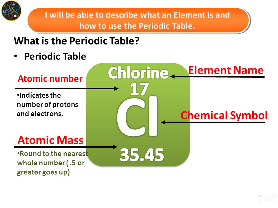 Atoms Elements The Periodic Table Earth Science Intro Unit