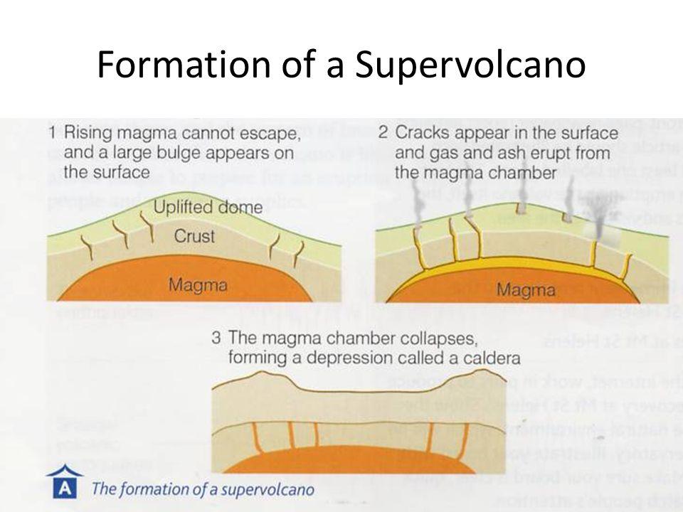 Super volcano formation diagram auto electrical wiring diagram yellowstone supervolcano formation of a supervolcano ppt download rh slideplayer com kilauea diagram formation of volcano information ccuart Images