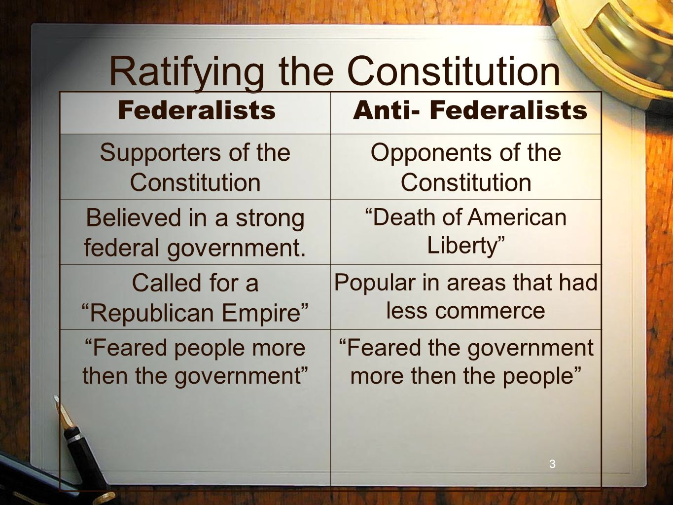 3 Ratifying the Constitution 3 Federalists Anti- Federalists Supporters of the Constitution Opponents of the Constitution Believed in a strong federal government.