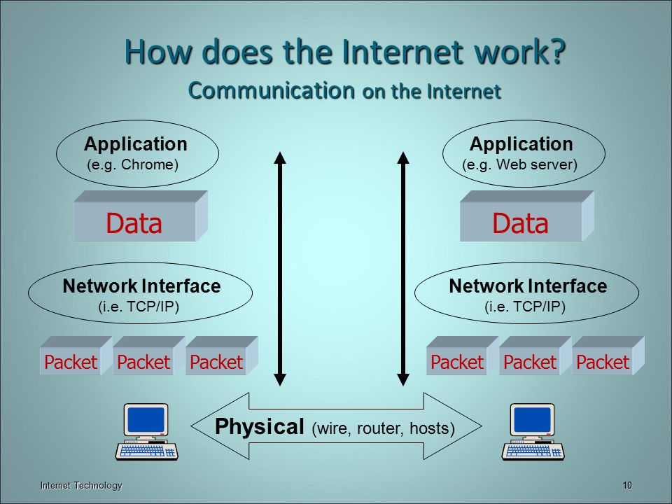 Internet Overview 1Internet Technology. What is the Internet? An ...