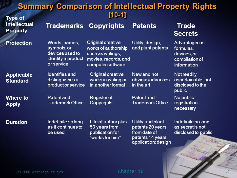 sony ethical legal and regulatory issues essay Ethical, legal, and regulatory issues first, how ethical issues differ on a b2c site compared to a b2b site b2c and b2b sites generally deal with different ethical issues.
