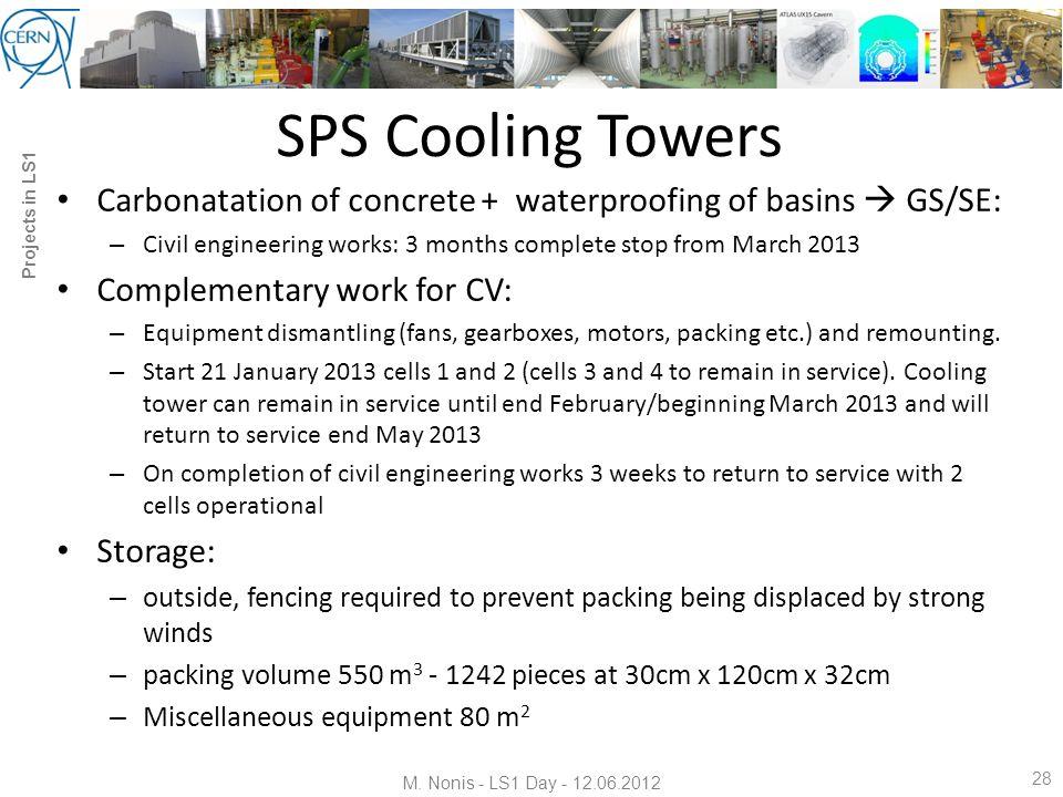 LS1 Day EN-CV M  Nonis on behalf of CV group / CERN ppt download