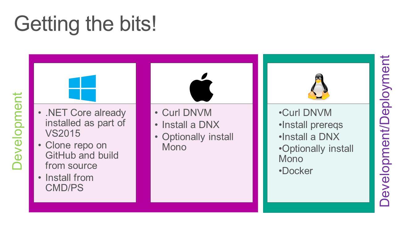 Something has Frozen Over: NET on Linux and OS X Chris Risner Senior