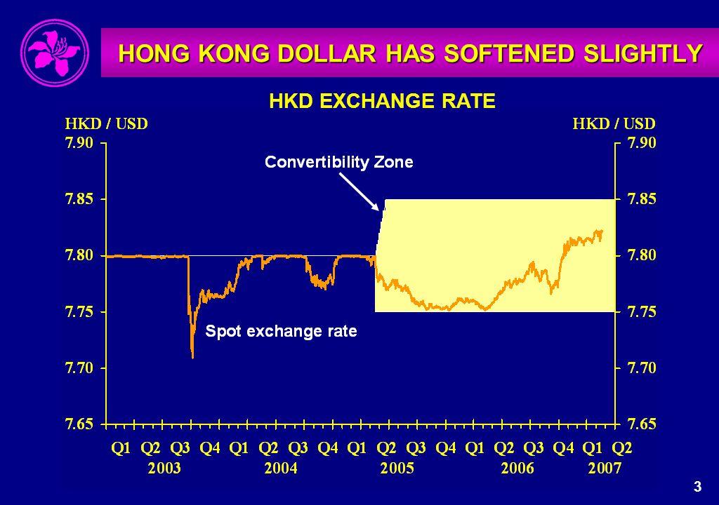 3 HONG KONG DOLLAR HAS SOFTENED SLIGHTLY HKD EXCHANGE RATE
