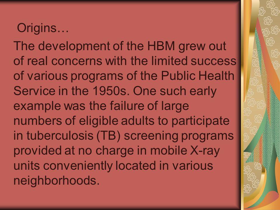 Behavioral Science Health Belief Model Hbm Dr Gu Ahsan Phd