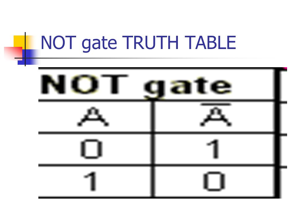 15 NOT Gate TRUTH TABLE