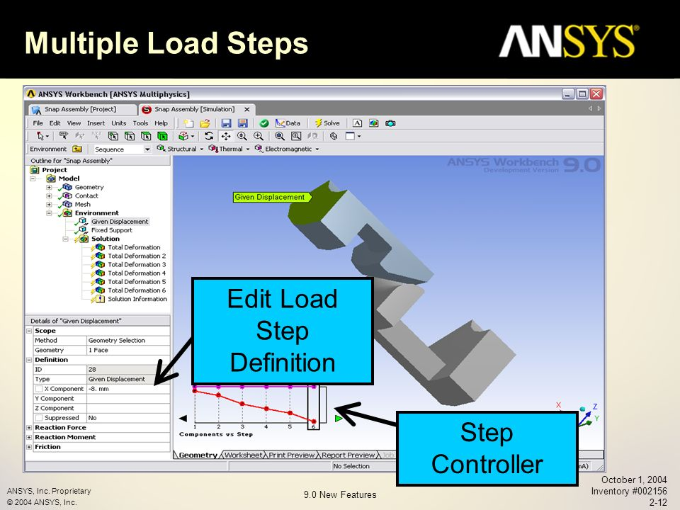 ANSYS, Inc  Proprietary © 2004 ANSYS, Inc  Chapter 2