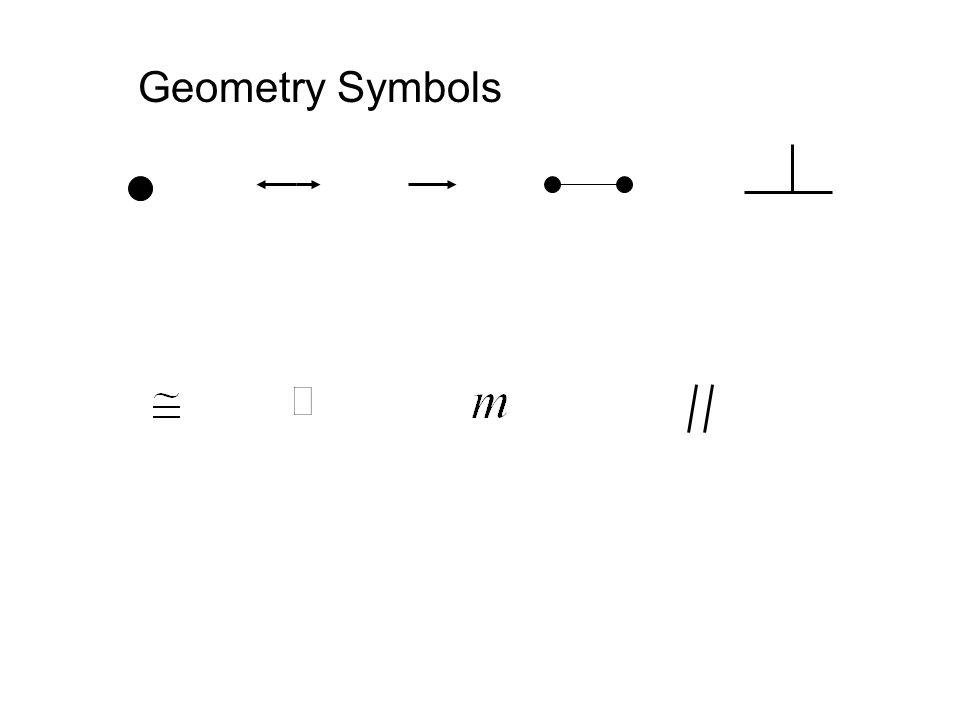 12 Geometry Definitions Geometry Symbols 1llinear 2n
