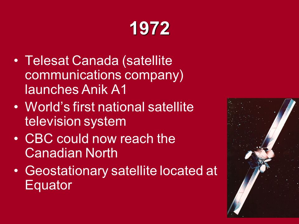 1972 Telesat Canada (satellite communications company) launches Anik A1 World's first national satellite television system CBC could now reach the Canadian North Geostationary satellite located at Equator