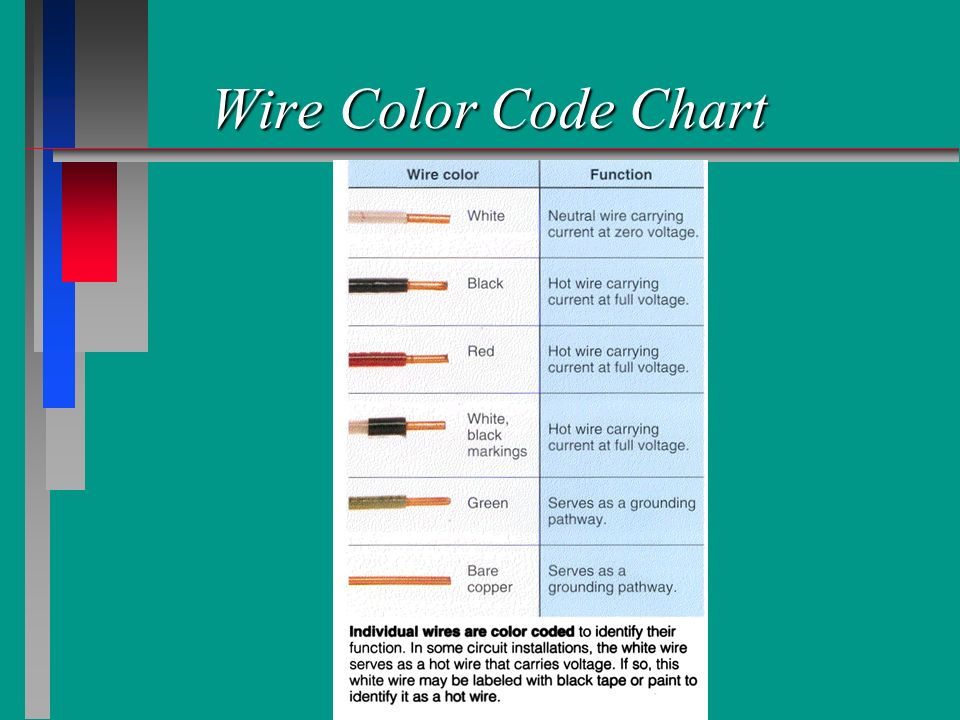 Enchanting Hot Wire Color Picture Collection - Schematic Diagram ...