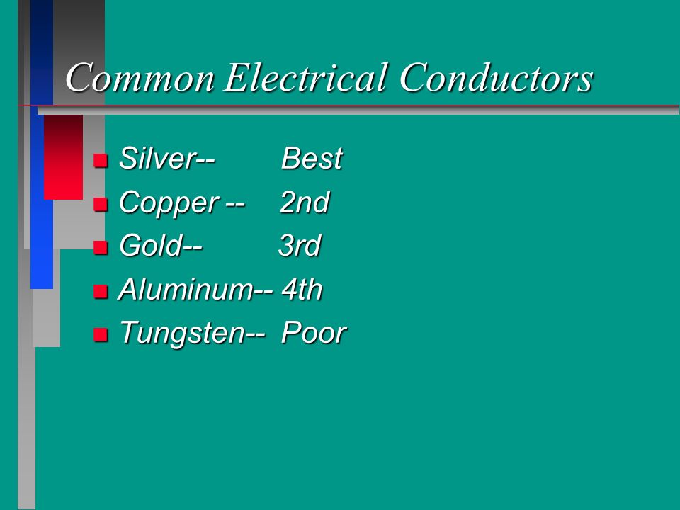 Daily Lesson Electrical Conductors Prepared by: Brian Alexander This ...