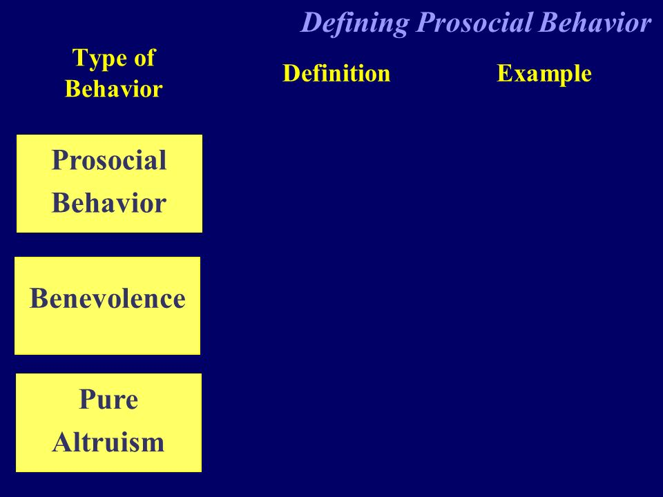 prosocial behavior Prosocial behavior is voluntary behavior intended to benefit another, such as helping, sharing, and comforting otherssiegler, r (2006) how children develop, exploring child development student.
