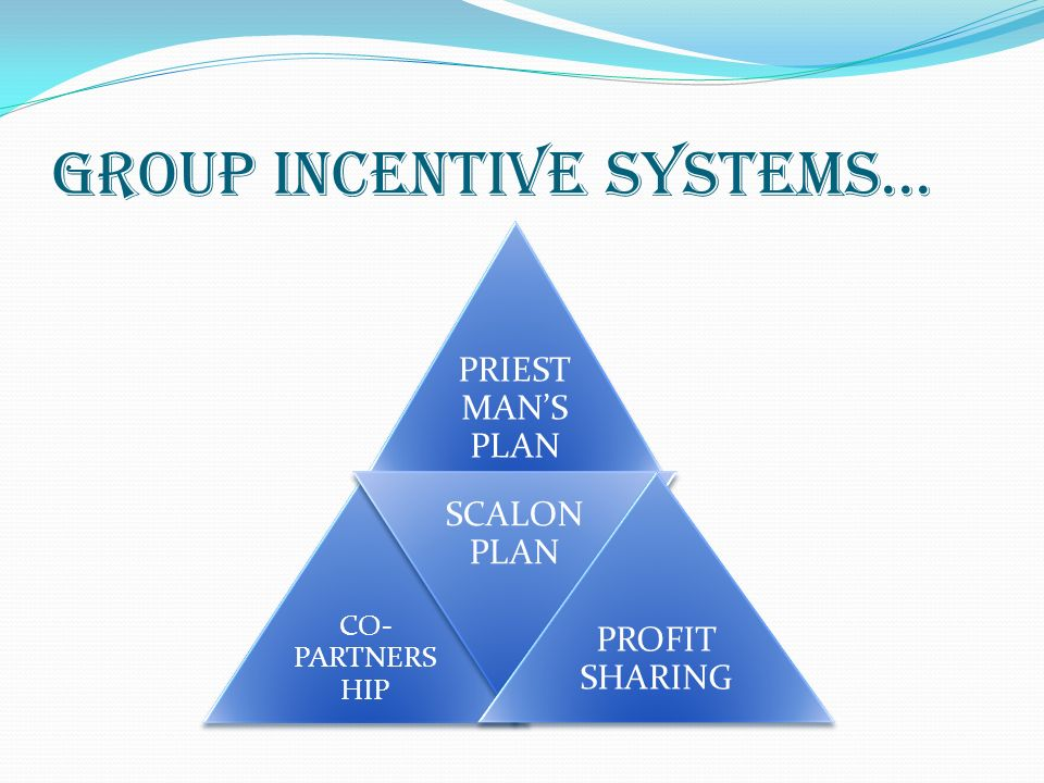 GROUP INCENTIVE SYSTEMS… PRIEST MAN'S PLAN CO- PARTNERS HIP SCALON PLAN PROFIT SHARING