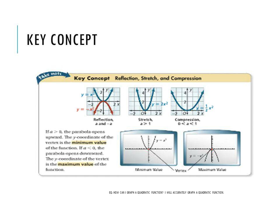 Quadratic Functions And Equations Ch 41 Quadratic Functions And