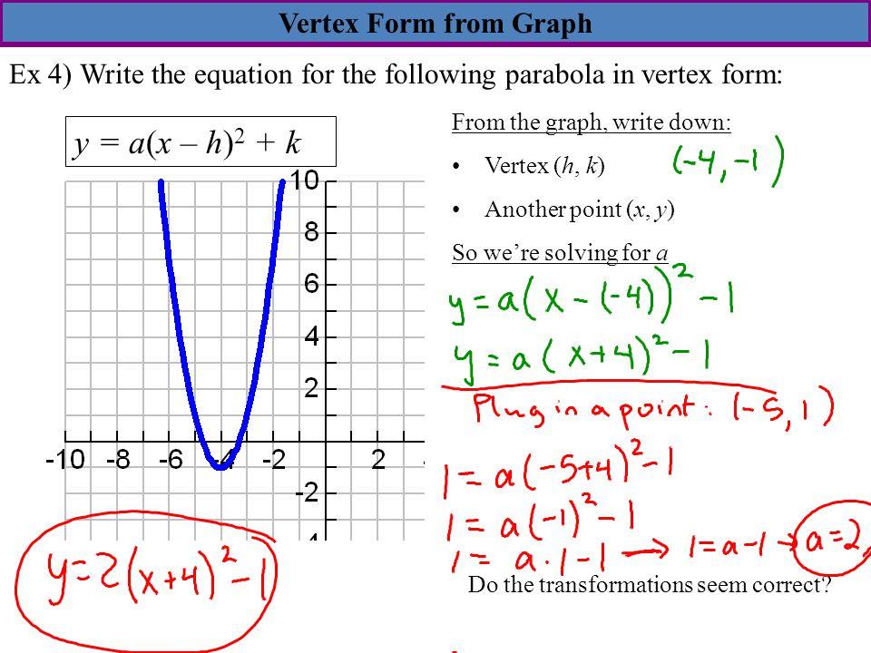 53 Transformations Of Parabolas Goal Write A Quadratic In Vertex