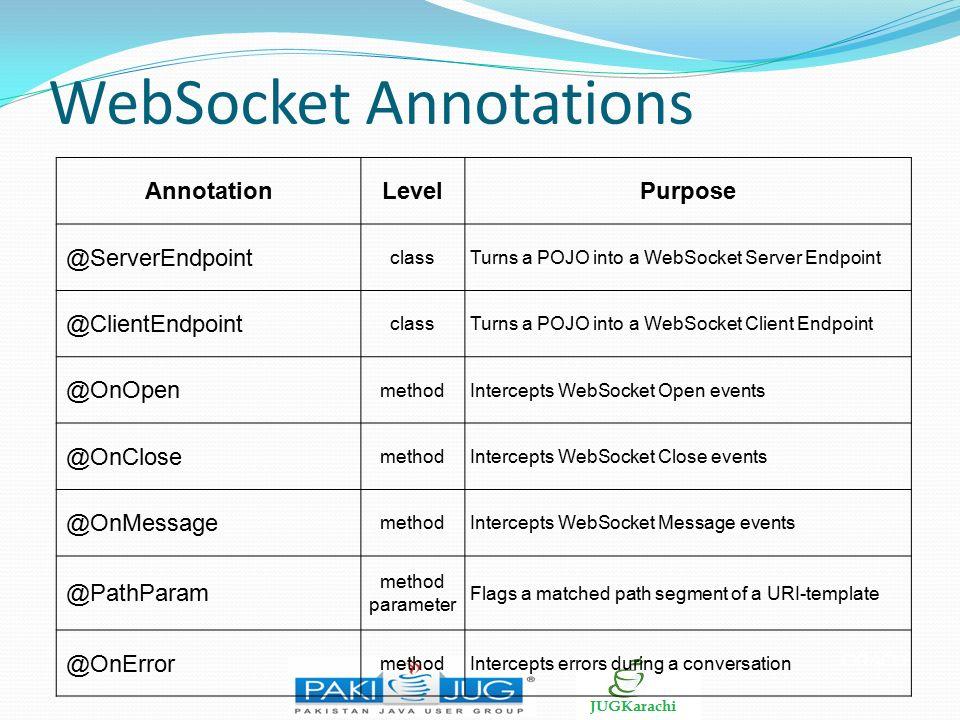 Using WebSockets in Web apps Presenter: Shahzad Badar  - ppt
