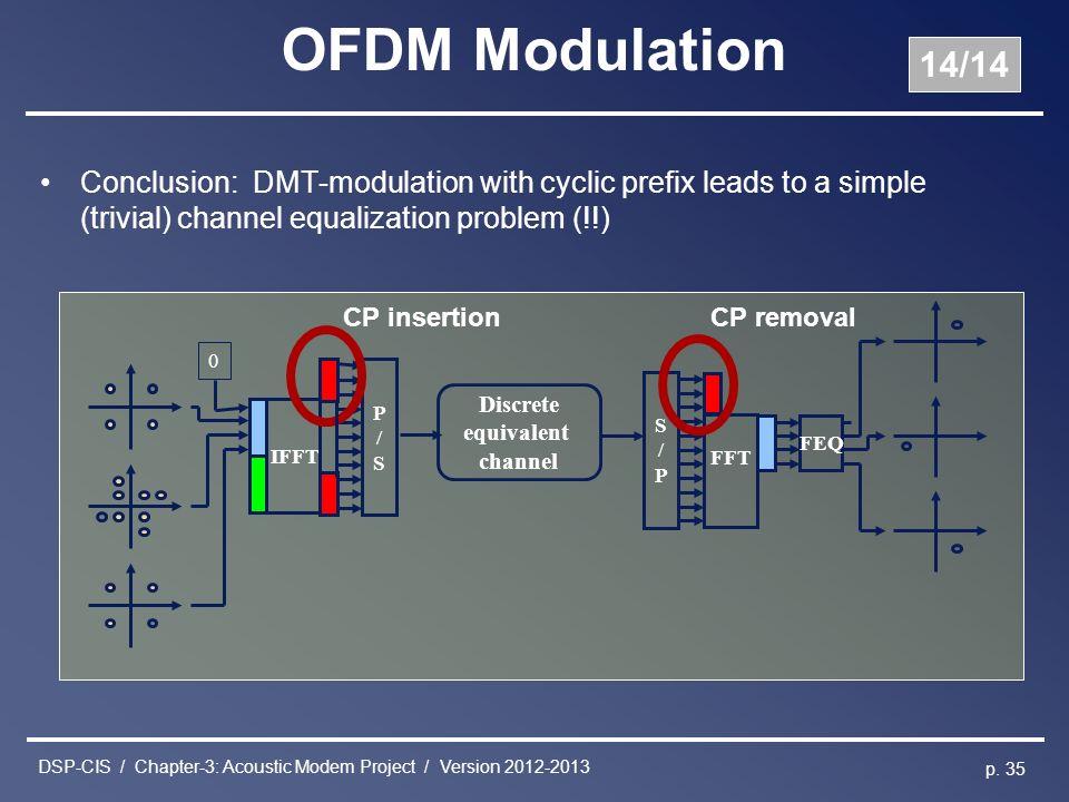 DSP-CIS Chapter-3: Acoustic Modem Project Marc Moonen Dept  E E